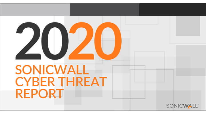 2020 Cyber Threat Report