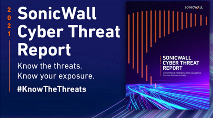 2021 Cyber Threat Report